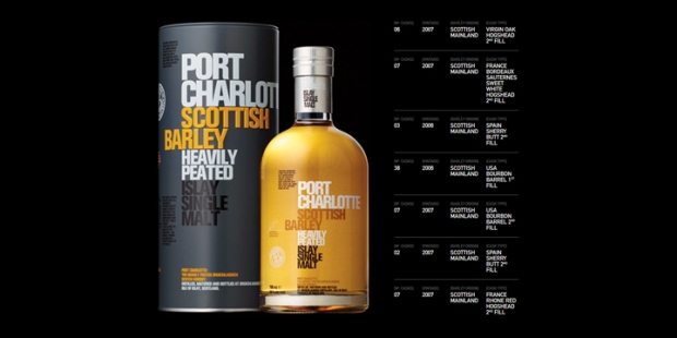 Bruichladdich's Port Charlotte Transparency (Islay Single Malt Scotch Whisky Peated News Compass Box)